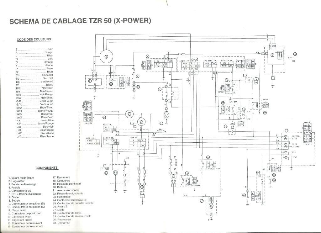 Schema electrique allumage derbi bois eco - Porte de garage hauteur 220 ...
