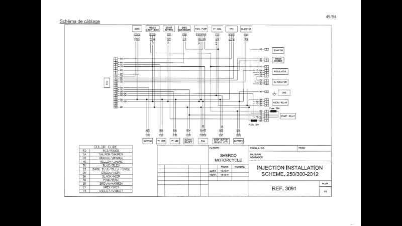 schema electrique eclairage nissan patrol