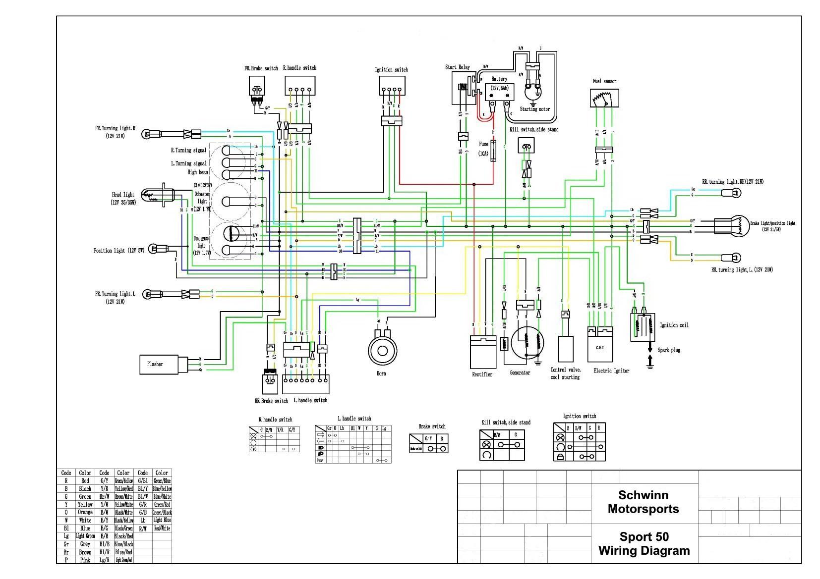 Schema Electrique Honda 200 Tlr
