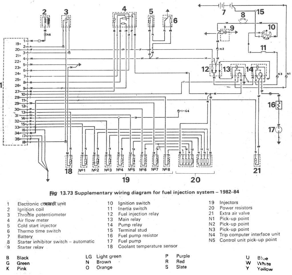 Schema Electrique Citroen Ds 1967